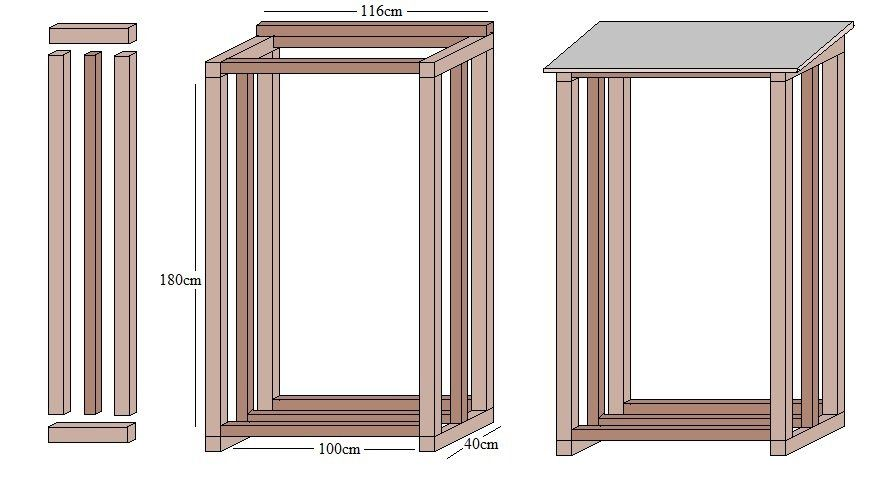 tipps und bauanleitung zur lagerung von brennholz. Black Bedroom Furniture Sets. Home Design Ideas