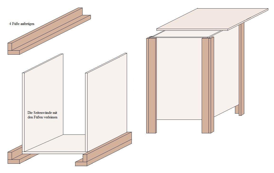 Bauplan Fur Eine Holzkiste Anleitungen Und Tipps Zu Holz