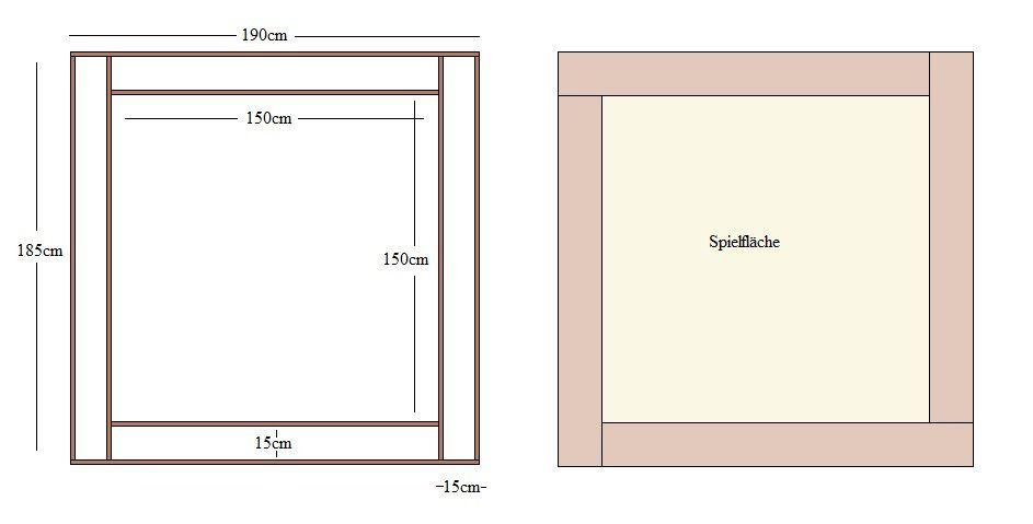infos tipps und anleitung f r einen sandkasten anleitungen und tipps zu holz. Black Bedroom Furniture Sets. Home Design Ideas